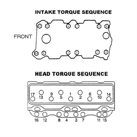 [XOTG_4463]  LN_5266] Diagram 1989 Chevy 350 Intake Manifold Torque Specs Chevy V8  Firing Download Diagram   Gm 350 Intake Manifold To Engine Diagram      Eopsy Impa Hapolo Chor Istic Icaen Umng Mohammedshrine Librar Wiring 101