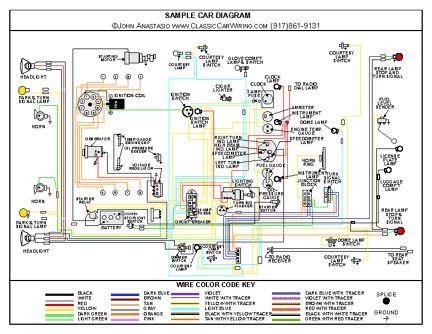 1967 chevy truck wiring diagram - wiring diagram sit-delta -  sit-delta.cinemamanzonicasarano.it  cinemamanzonicasarano.it
