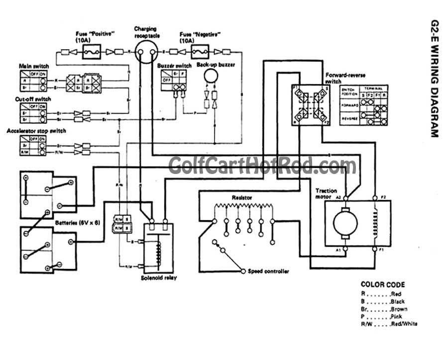 Sensational Yamaha G9 Golf Cart Electrical Wiring Diagram Resistor Coil Wiring Cloud Intelaidewilluminateatxorg