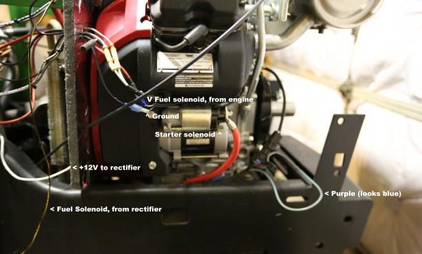 Fabulous Honda Gx630 Wiring Wiring Diagram Read Wiring Cloud Onicaxeromohammedshrineorg