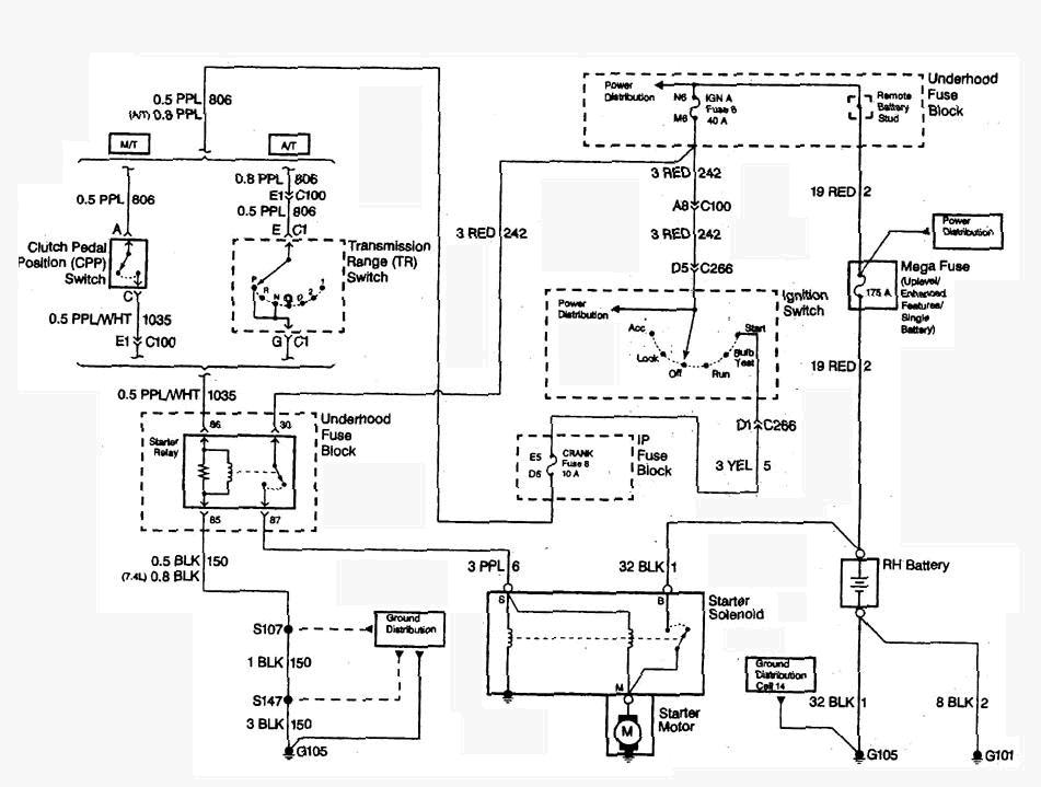 Groovy 2002 Chevy Silverado Wiring Diagram Sample Wiring Diagram Sample Wiring Cloud Genionhyedimohammedshrineorg