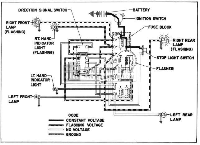 Wiring Diagram 1972 Buick Skylark 2001 Chevy Silverado Trailer Wiring Harness Diagram Bege Wiring Diagram