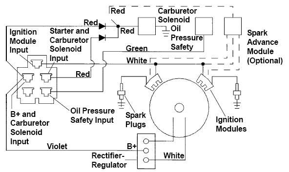 Turf Tiger Scag Wiring Diagram Epica Engine Diagram Begeboy Wiring Diagram Source