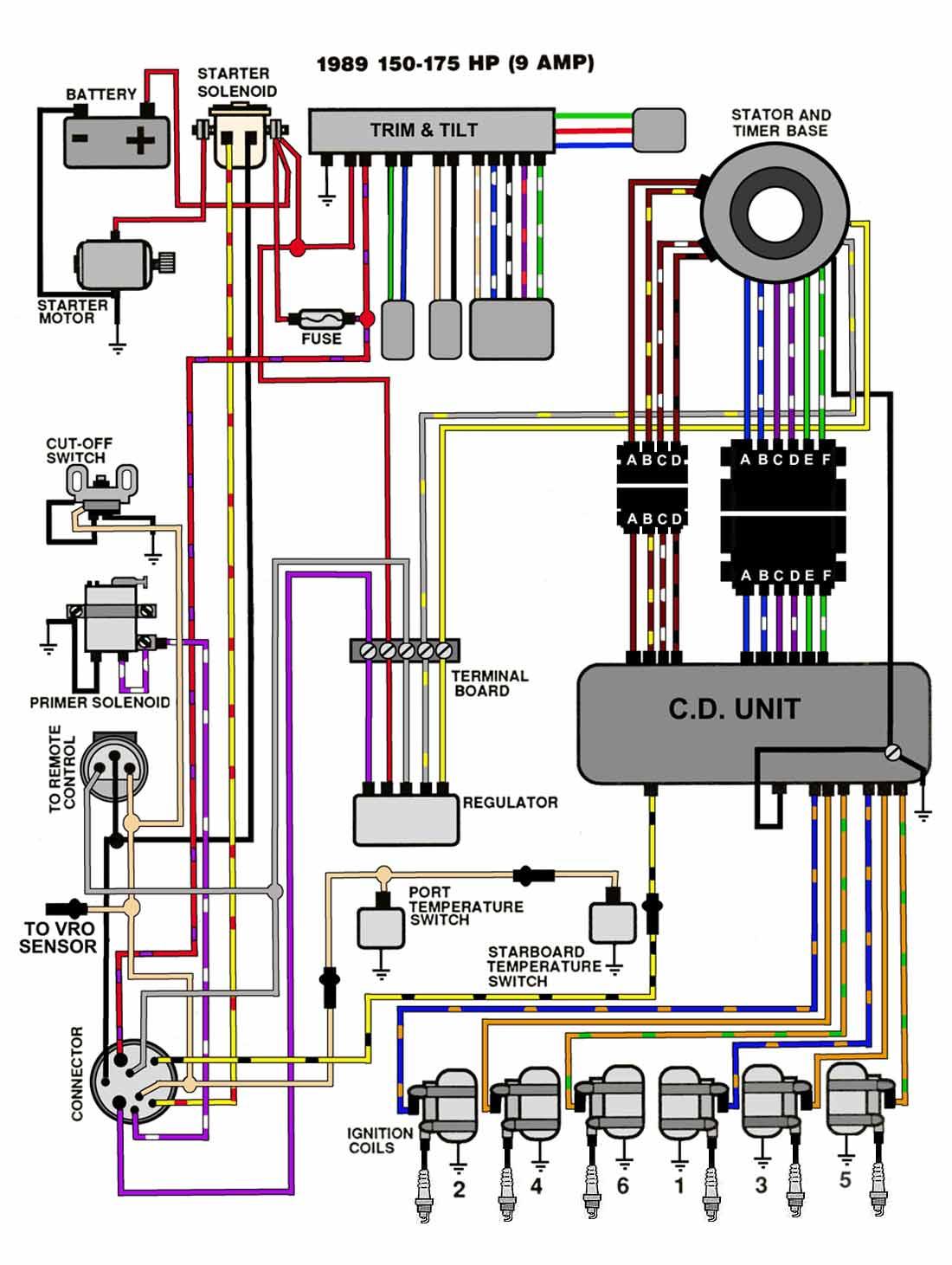 Surprising Evinrude 15 Hp Electric Start Wiring Diagram Wiring Diagram Wiring Cloud Hemtshollocom