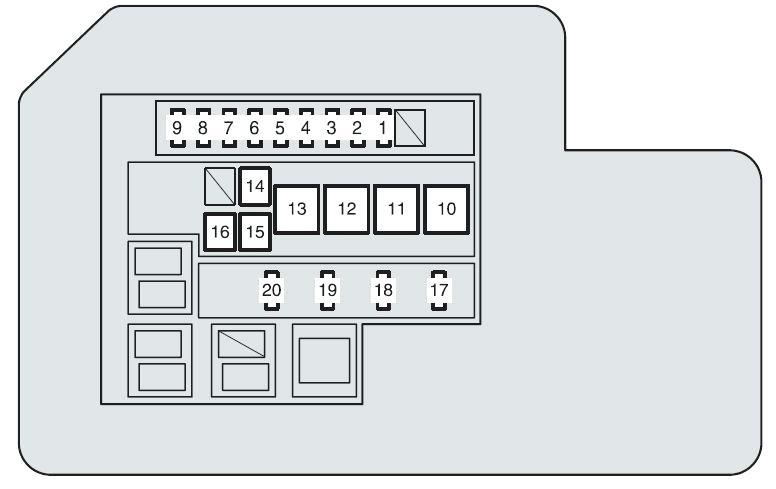 Box Scion 8fuse A8 Wiring Diagram