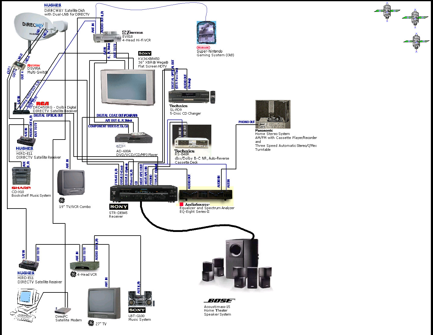 Wiring Diagram For Home Sound System
