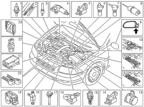 [DIAGRAM_38ZD]  LL_2704] S40 Engine Diagram Wiring Diagram | Volvo V40 Engine Diagram |  | Ixtu Chim Loida Bupi Vish Argu Umng Phae Mohammedshrine Librar Wiring 101