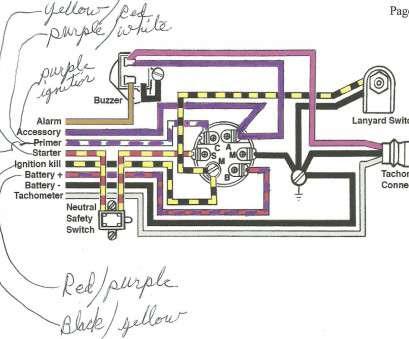 DS_9524] Volvo Ignition Wiring Diagram Download Diagram   Volvo Ignition Switch Wiring Diagram      Joni Gray Cajos Mohammedshrine Librar Wiring 101