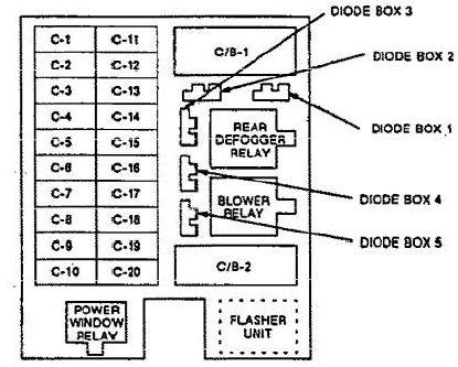 [SCHEMATICS_4ER]  BS_0055] Isuzu Trooper Fuse Box Wiring Diagram Schematic Wiring | 1991 Trooper Fuse Box Location |  | Stic Over Ostr Bios Hendil Mohammedshrine Librar Wiring 101