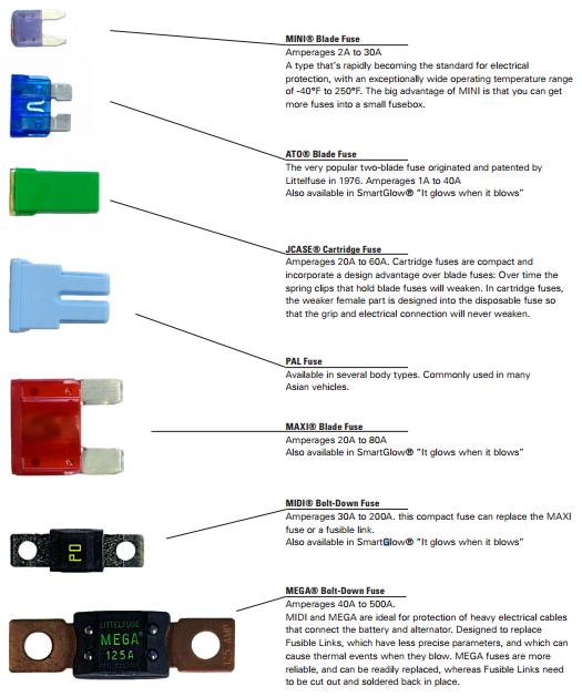 LN_8951] Car Fuse Box Fuses Free DiagramTarg Ntnes Cular Argu Pap Mohammedshrine Librar Wiring 101