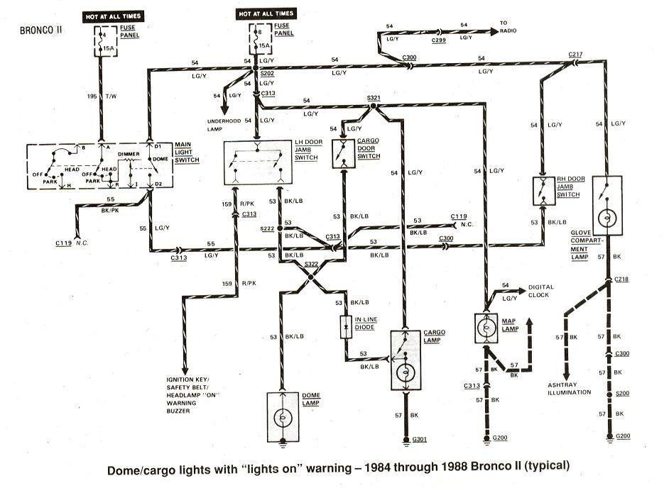 Magnificent Ford Ranger Bronco Ii Electrical Diagrams At The Ranger Station Wiring Cloud Dulfrecoveryedborg