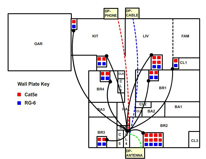Phenomenal Network Data Wiring Diagram Basic Electronics Wiring Diagram Wiring Cloud Apomsimijknierdonabenoleattemohammedshrineorg