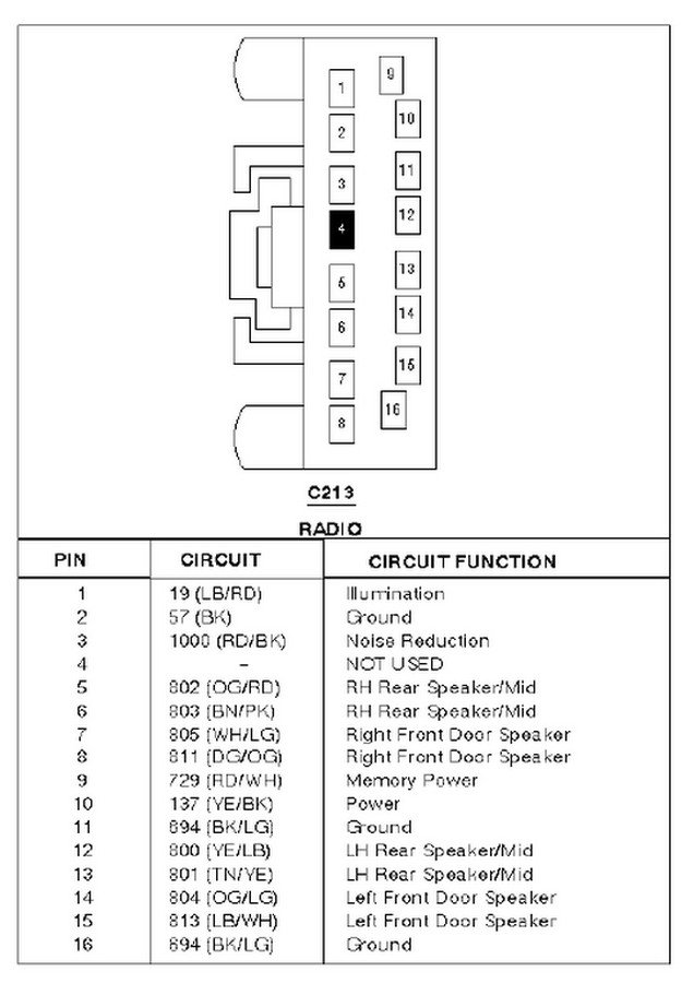 ford e150 radio wiring diagram - wiring diagrams auto blue-found-a -  blue-found-a.moskitofree.it  moskitofree.it