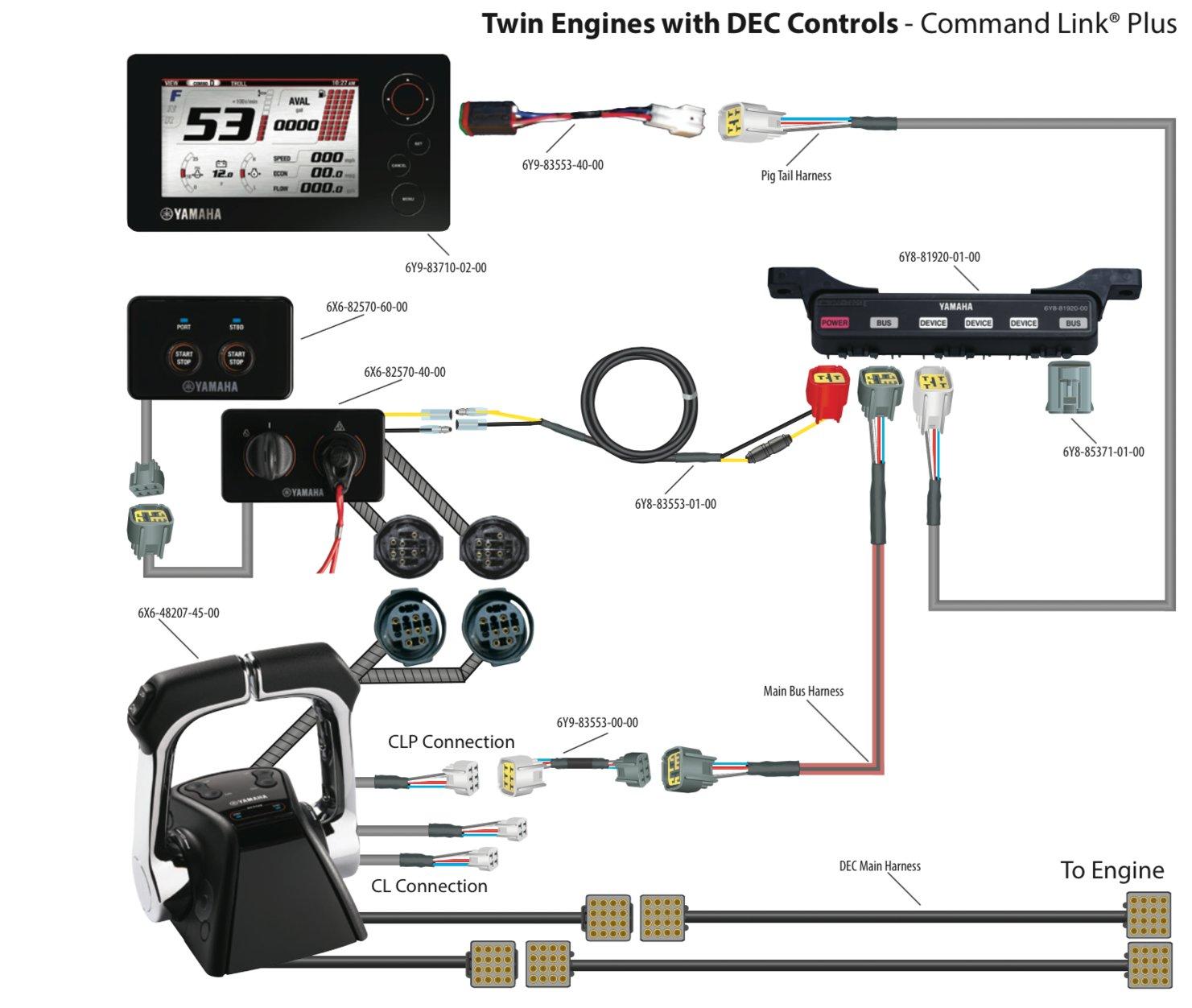 yamaha f350 command link wiring diagram xz 7541  yamaha command link wiring diagram free download wiring  yamaha command link wiring diagram free