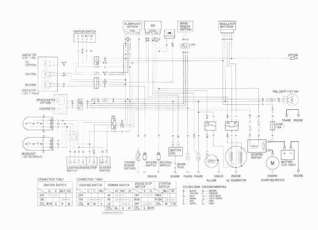 Wire Diagram On A Honda Trx 90 - Peugeot 206 Multiplex Wiring Diagram for Wiring  Diagram Schematics | Trx 90 Wiring Diagram |  | Wiring Diagram Schematics