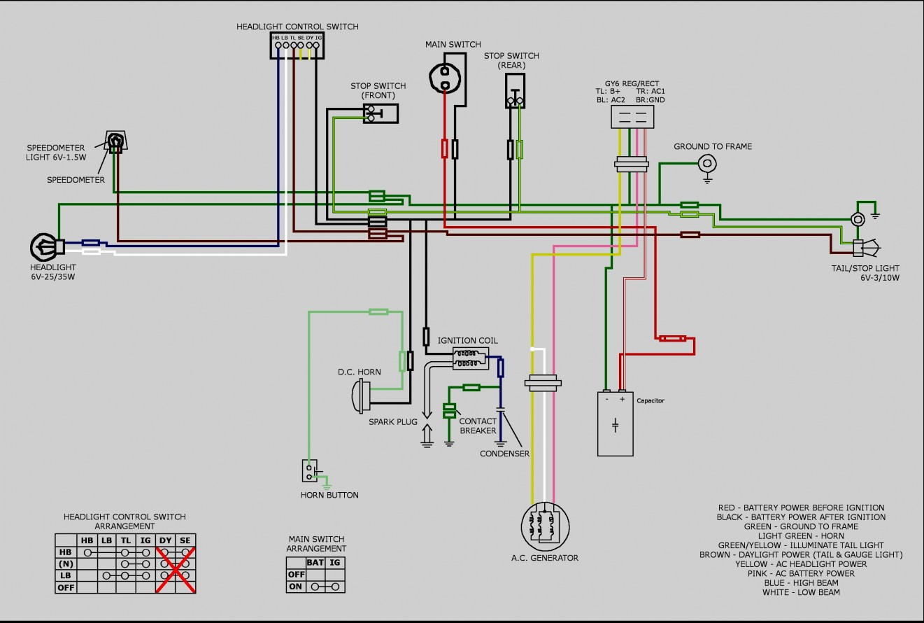 [SCHEMATICS_4CA]  Gy6 Buggy Wiring Diagram Barnes Snow Plow Wiring Diagram -  gl1992.telungkup3.the-rocks.it   Znen 150cc Gy6 Ignition Wiring Diagram      Bege Wiring Diagram Source Full Edition