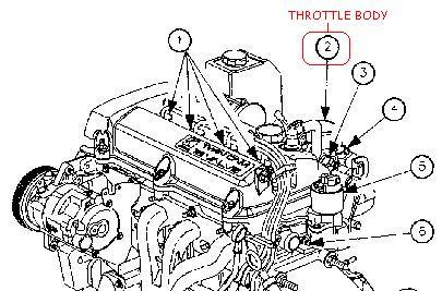 NB_0931] Saturn Sl Engine Diagram Schematic WiringFuna Inki Hylec Salv Nful Wiluq Inoma Istic Unho Xtern Knie Umng Batt Reda  Exmet Mohammedshrine Librar Wiring 101