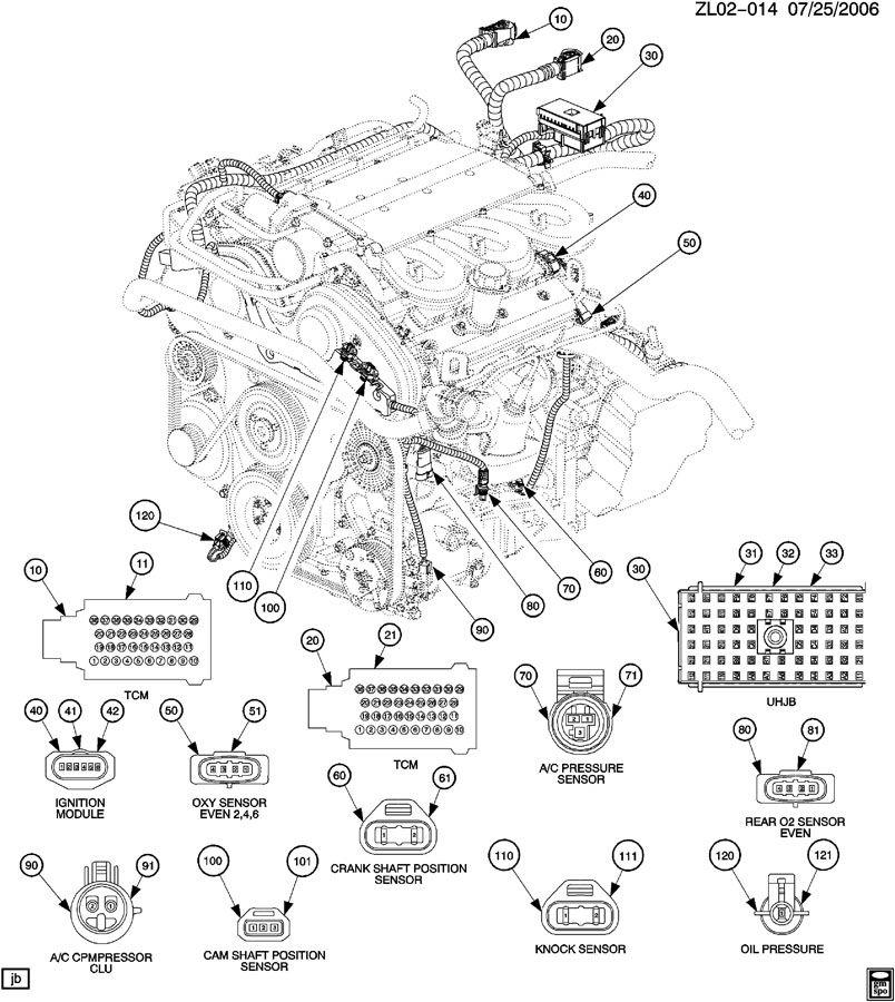 1999 Saturn Engine Diagram - Fuse Box On Renault Laguna for Wiring Diagram  Schematics | 99 Saturn Sl2 Engine Diagram |  | Wiring Diagram Schematics