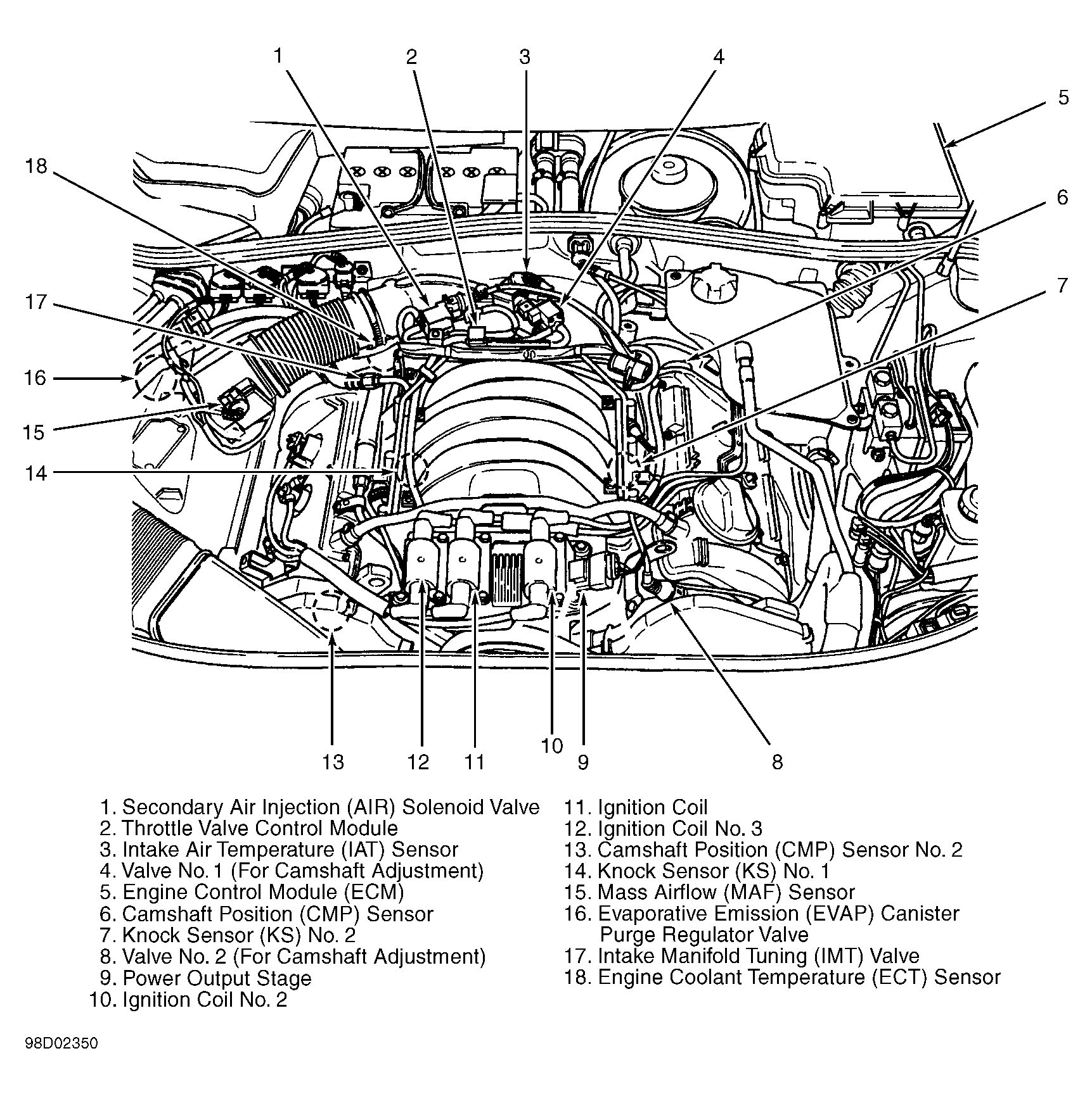2001 Audi S4 Engine Diagram - wiring diagram power-venus -  power-venus.hoteloctavia.it | Audi B5 S4 Engine Bay Diagram |  | hoteloctavia.it