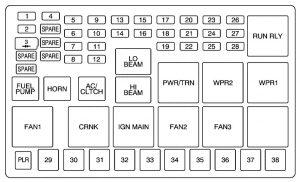 99 Pontiac Montana Fuse Box - Wiring Diagram Models suck-applied -  suck-applied.zeevaproduction.it | 99 Pontiac Montana Fuse Box |  | suck-applied.zeevaproduction.it