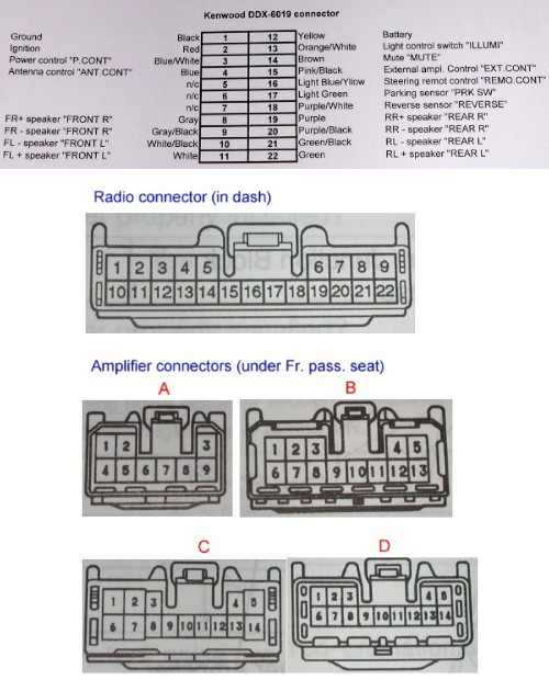 Kenwood Wiring Harness Diagram Colors from static-assets.imageservice.cloud