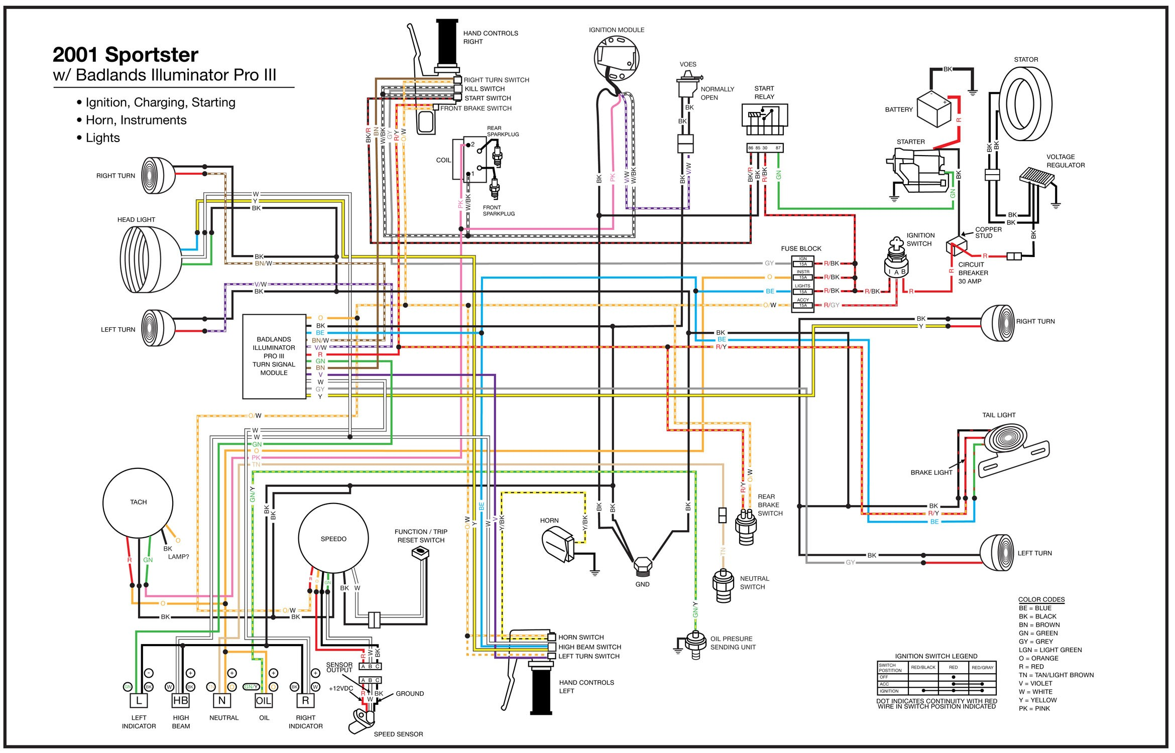 wire diagram softail - goodman replacement furnace motor wiring diagram for wiring  diagram schematics  wiring diagram schematics