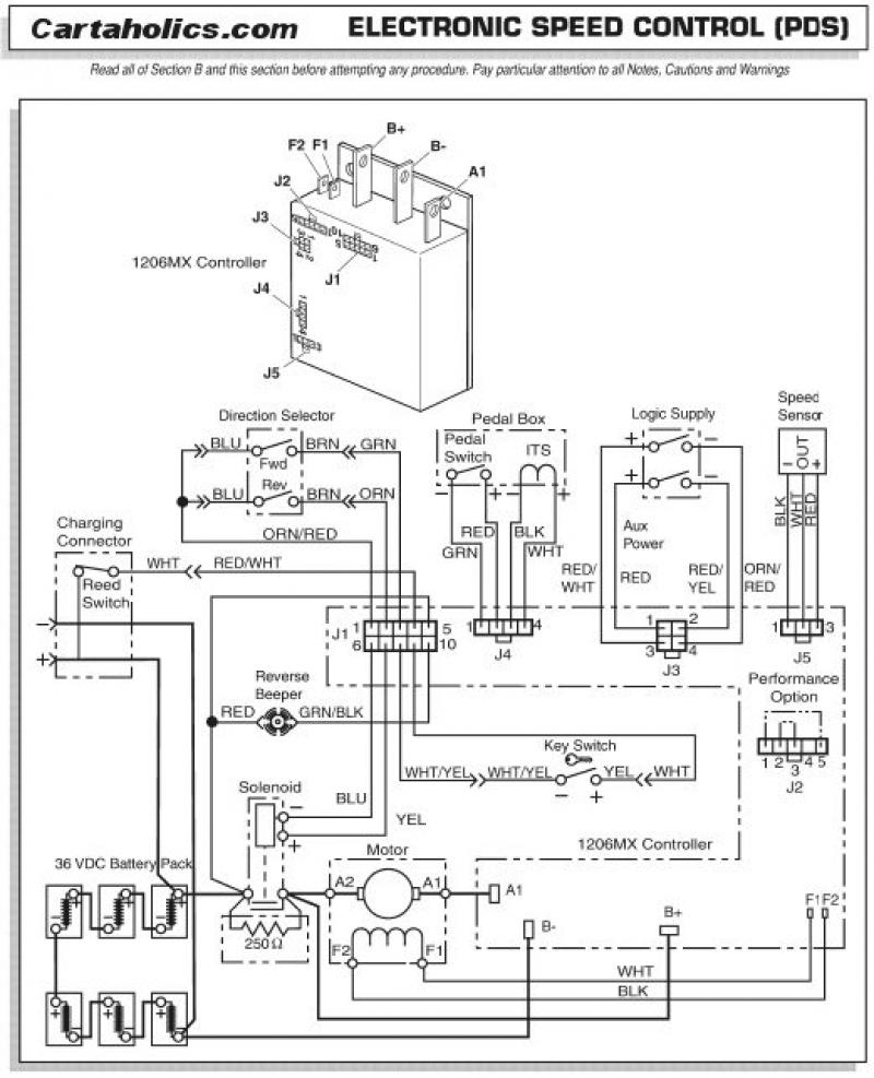 Admirable Yamaha Electrical Wiring Diagram Wiring Diagram Data Wiring Cloud Intelaidewilluminateatxorg