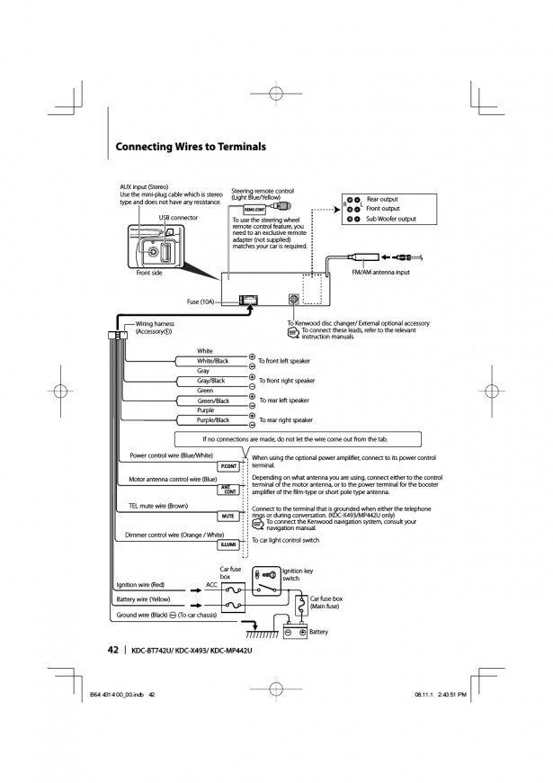 kenwood kna g510 wiring diagram  john deere 1020 wiring