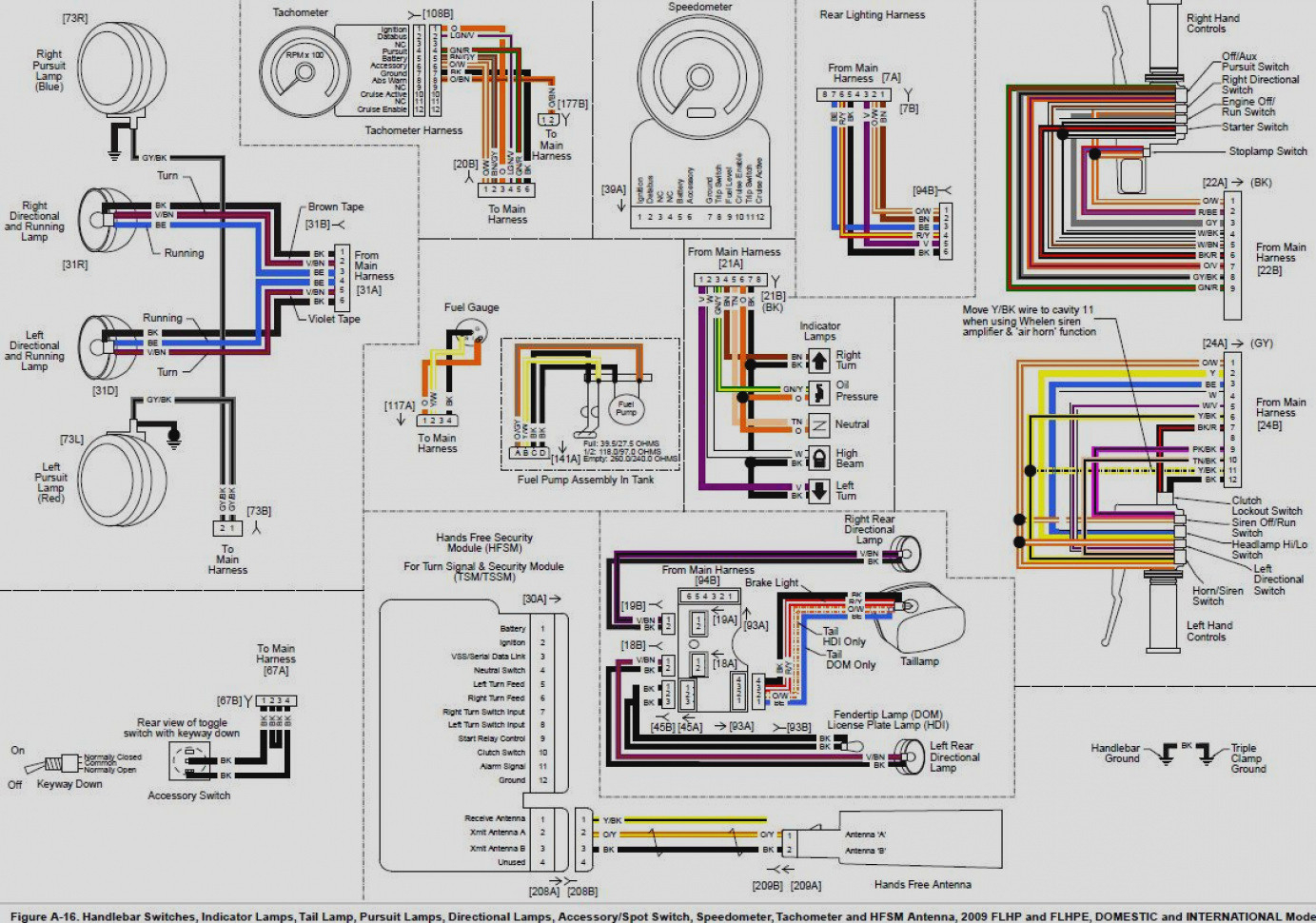 2006 Harley Davidson Wiring Diagram - Diagram 220 3 Pole 3 Wire for Wiring  Diagram SchematicsWiring Diagram Schematics