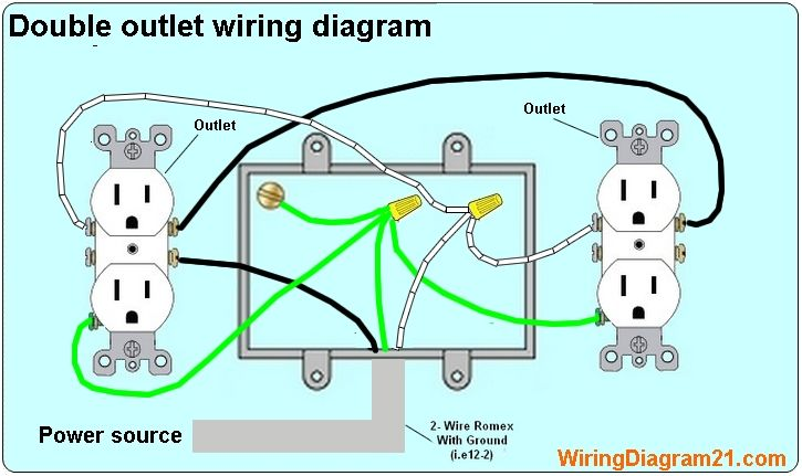 Superb Double Outlet Box Wiring Diagram In The Middle Of A Run In One Box Wiring Cloud Inklaidewilluminateatxorg