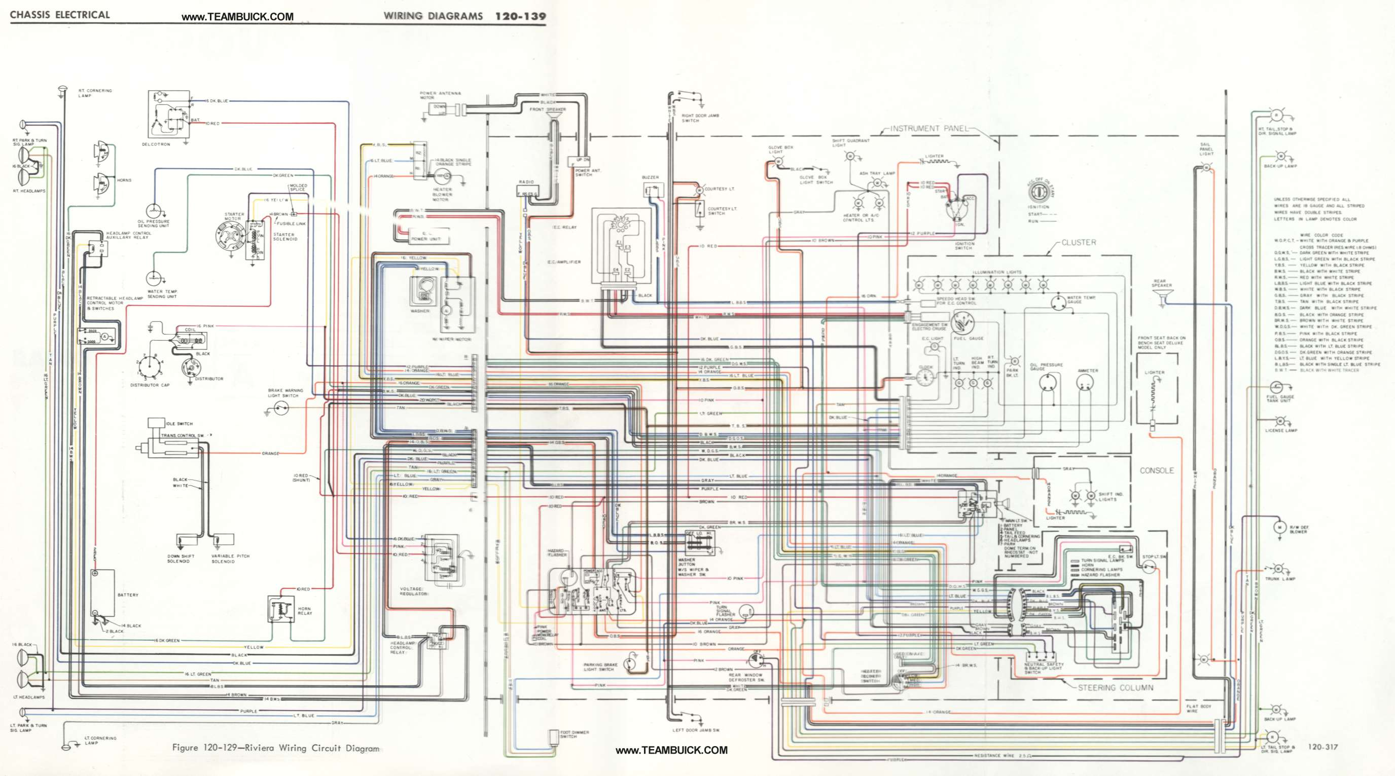 [SCHEMATICS_48YU]  TF_0923] 1972 Buick Skylark Fuel Line Diagram   1966 Buick Skylark Wiring Diagram      Bapap Basi Wigeg Mohammedshrine Librar Wiring 101
