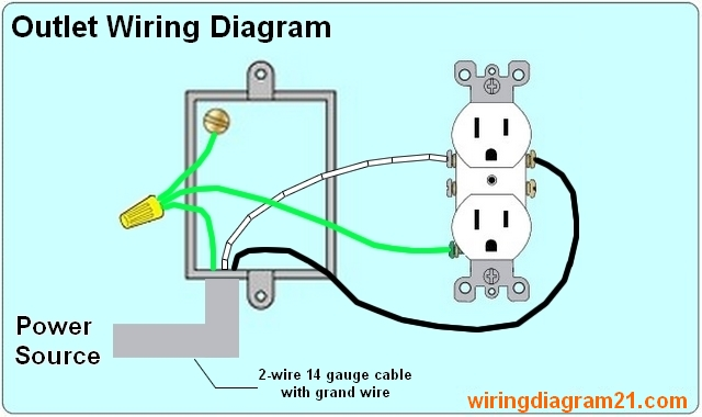 Super Wiring Outlet To Outlet Basic Electronics Wiring Diagram Wiring Cloud Gufailluminateatxorg
