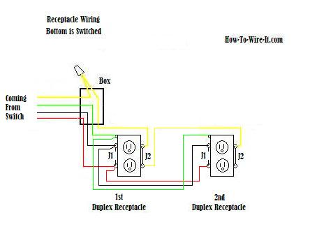 Miraculous 110V Outlet Wiring Diagram Basic Electronics Wiring Diagram Wiring Cloud Onicaalyptbenolwigegmohammedshrineorg