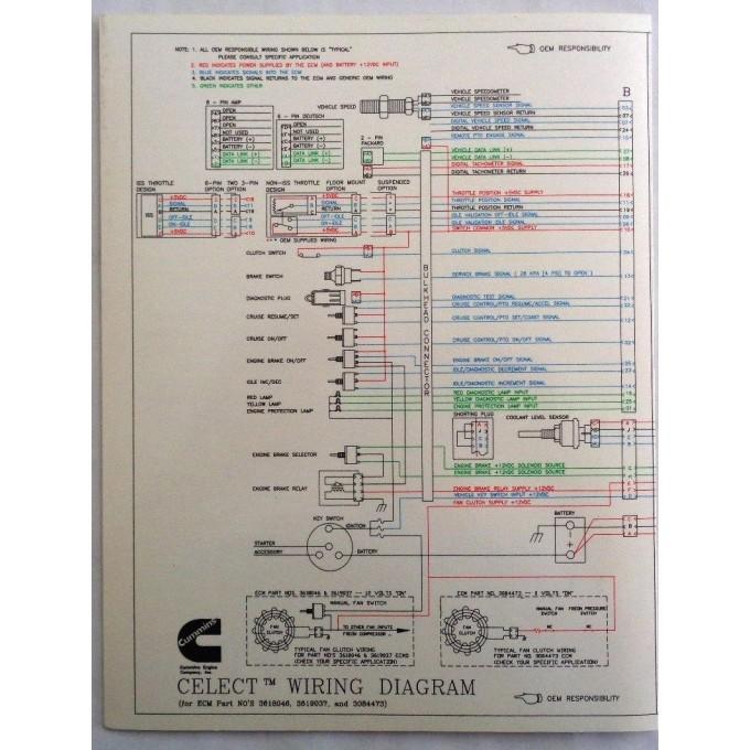 [SCHEMATICS_4HG]  DG_6432] Wiring Diagram Moreover Cummins Isx Ecm Wiring Diagram On N14  Wiring Download Diagram | Cummins N14 Ecm Wiring Harness |  | Indi Xolia Mohammedshrine Librar Wiring 101
