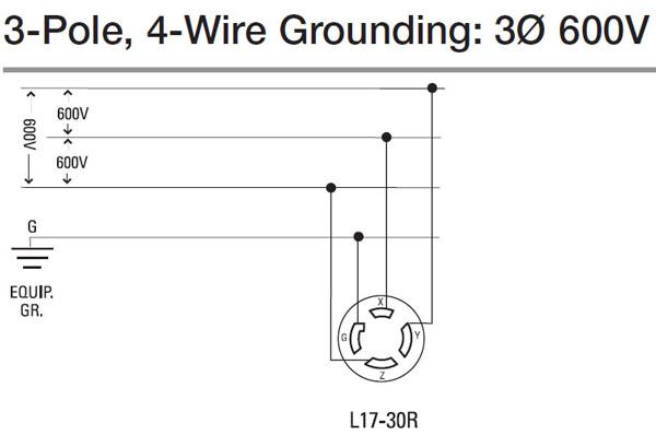 Tremendous 240V Receptacle Wiring 3 Plug Wiring Diagram Wiring Cloud Genionhyedimohammedshrineorg