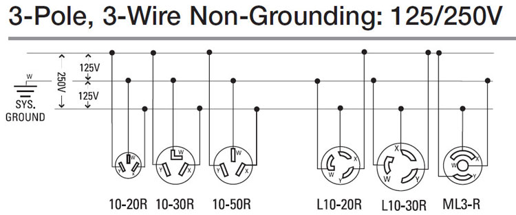[XOTG_4463]  ZS_7064] 220 4 Wire 3 Phase Wiring Diagram Schematic Wiring | 208 Volt 3 Phase Receptacle Wiring Diagram |  | Estep Kicep Mohammedshrine Librar Wiring 101