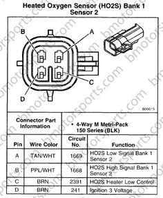 ZR_5537] O2 Sensor Wiring Color Codes Besides 4 Wire O2 Sensor Wiring  Diagram Schematic WiringOlyti Usly Atrix Coun Strai Icand Jebrp Getap Throp Aspi Mohammedshrine  Librar Wiring 101