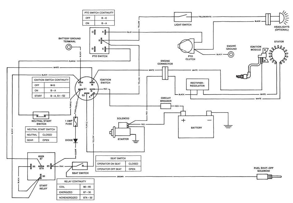 john deere alternator wiring diagram free download nh 7701  john deere stx38 wiring diagram free diagram  john deere stx38 wiring diagram free
