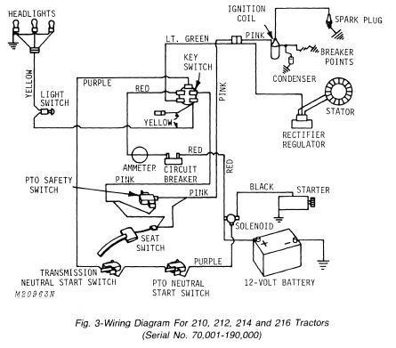 de_6733] john deere tractor ignition switch wiring diagram wiring diagram  batt tron phan rimen phae mohammedshrine librar wiring 101