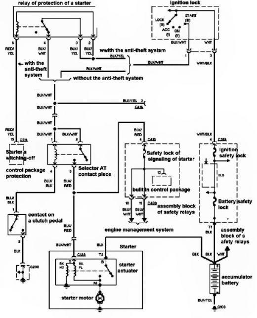 honda civic wiring diagram  speaker wire diagram 300sd