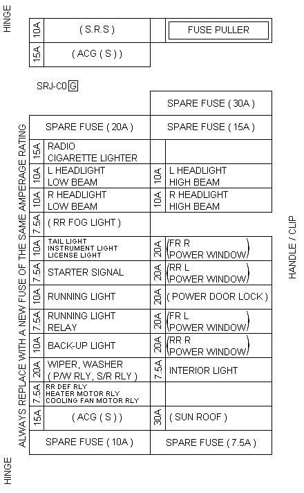 [GJFJ_338]  OR_6920] 92 Honda Civic Fuse Box Diagram On 92 Civic Starter Wiring Diagram  Wiring Diagram   94 Honda Civic Fuse Box      Ndine Ultr Mohammedshrine Librar Wiring 101