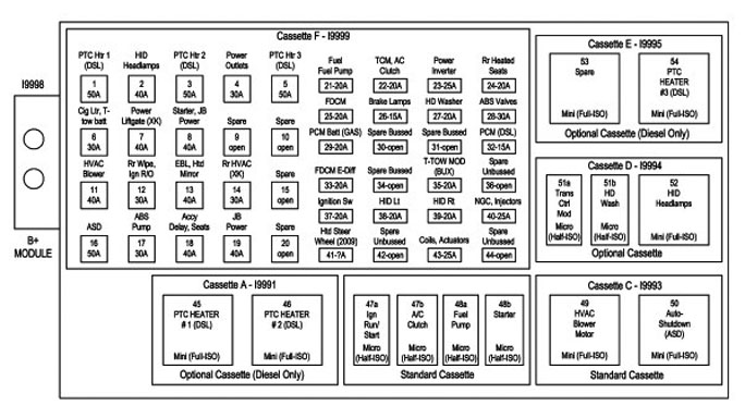 Terrific 95 Mitsubishi Montero Fuse Box Diagram Wiring Diagram Wiring Cloud Eachirenstrafr09Org