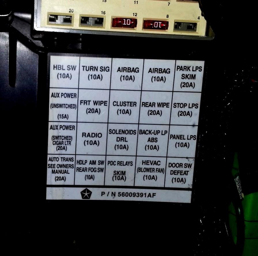 Jeep Yj Fuse Box Schematic - 69 Chevy Truck Wiring Diagram for Wiring  Diagram Schematics [ 890 x 895 Pixel ]