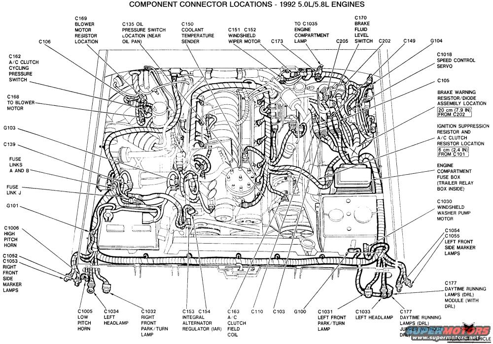 wiring diagram for a 1986 ford f150 rs 7054  wiring diagram 95 ford thunderbird wiring diagram  wiring diagram 95 ford thunderbird