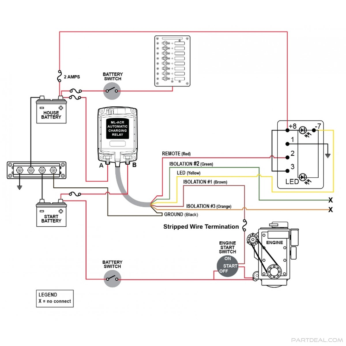 Fine Ddoax6Pbooo Cable Wiring Diagram Dc Wiring Library Wiring Cloud Photboapumohammedshrineorg