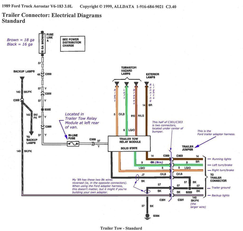 Ford E 450 Wiring Diagram - Wiring Diagram Data bland-update -  bland-update.portorhoca.itbland-update.portorhoca.it