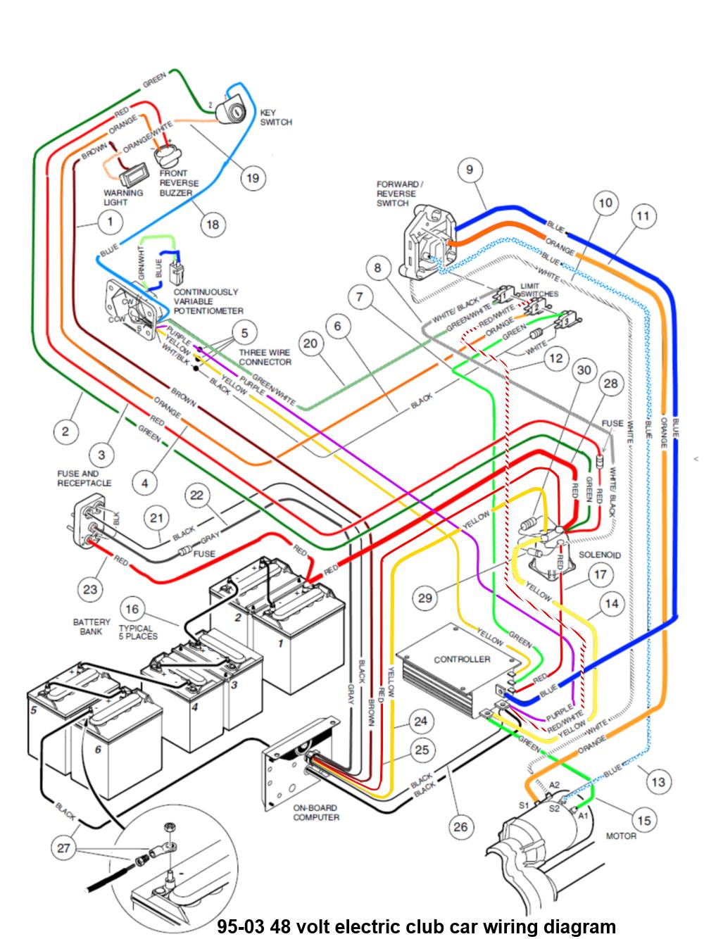 Wondrous Yamaha Gas Golf Cart Wiring Diagram Basic Electronics Wiring Diagram Wiring Cloud Vieworaidewilluminateatxorg