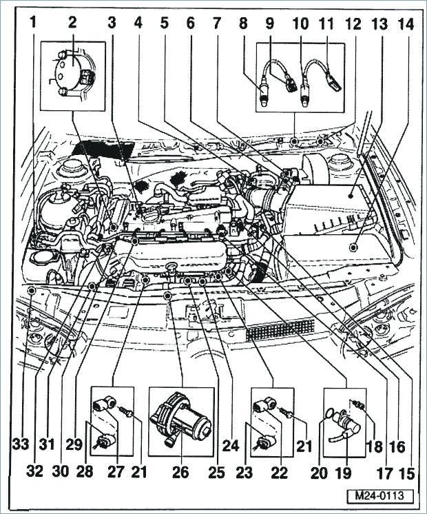Cool Tdi Jetta Engine Diagram Engine Diagram 4 Fuse Diagram Best 2010 Vw Wiring Cloud Itislusmarecoveryedborg
