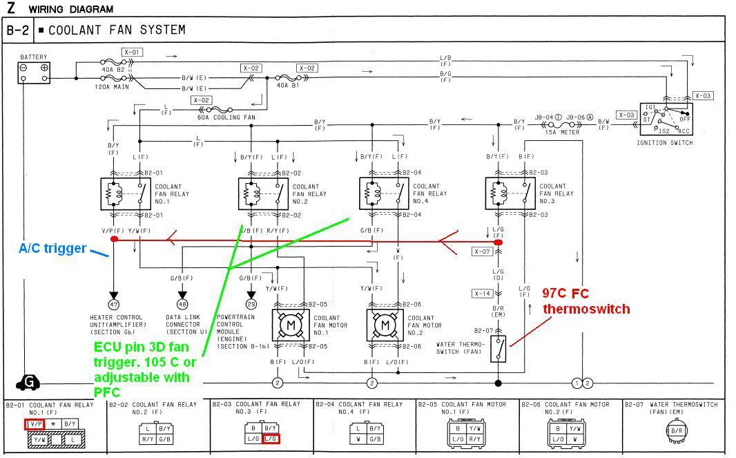 [SCHEMATICS_48DE]  VO_1039] Rx7 Engine Wiring Diagram Download Diagram | Visual 90 Rx7 Wiring Diagram |  | Indi Sapebe Mohammedshrine Librar Wiring 101
