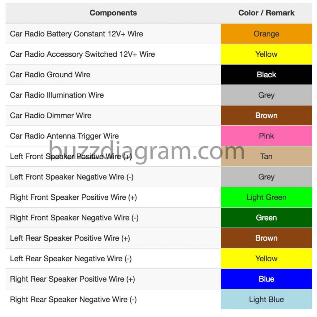 Yt 4011 Toyota Radio Wiring Harness Color Code Wiring Diagram